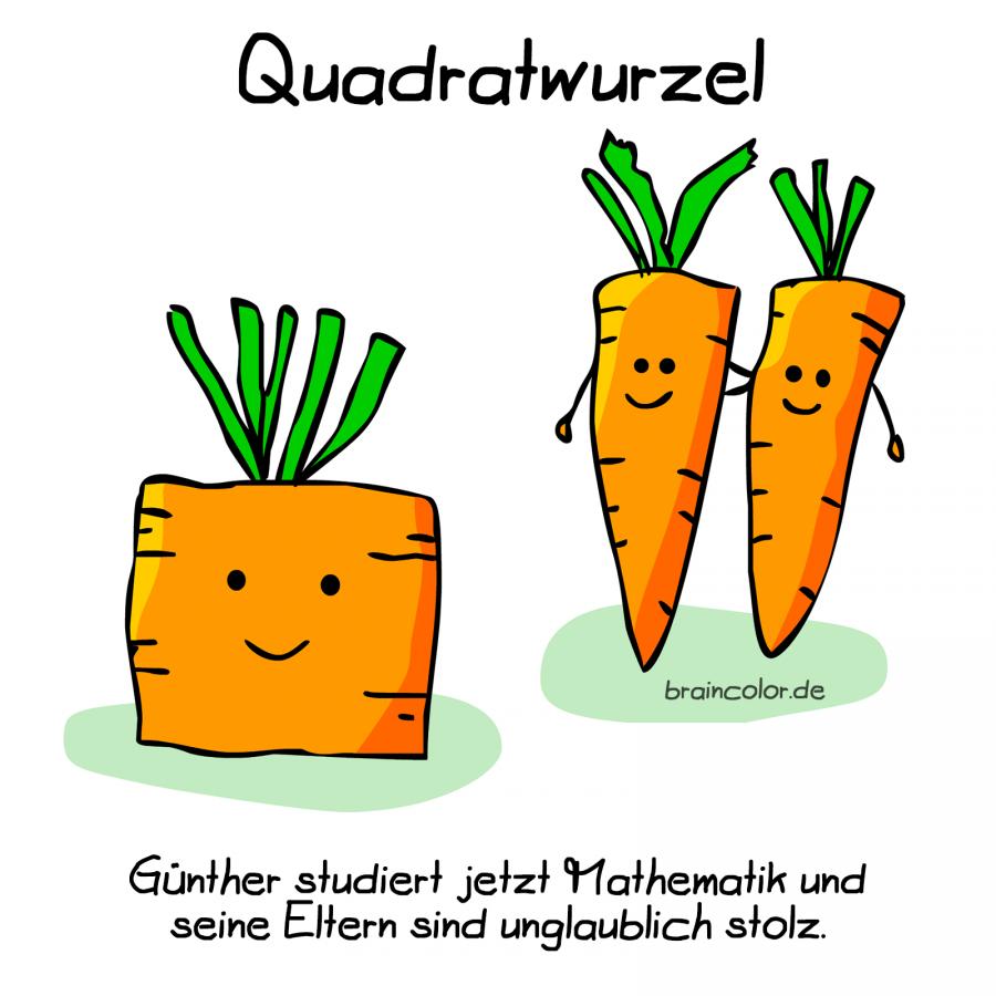 Quadratwurzel